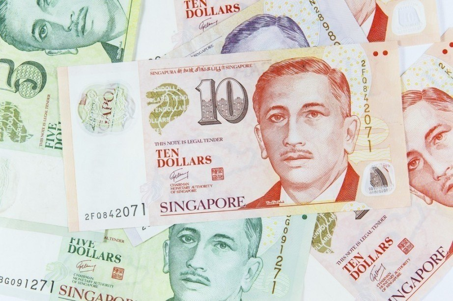 Currency Exchange In Tiong Bahru Rd